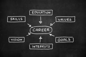 career-values